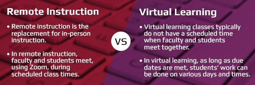 Remote vs virtual Learning